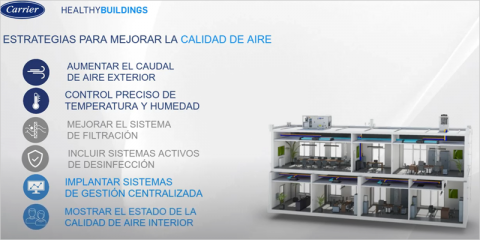 Oficinas Healthy Buildings de Carrier
