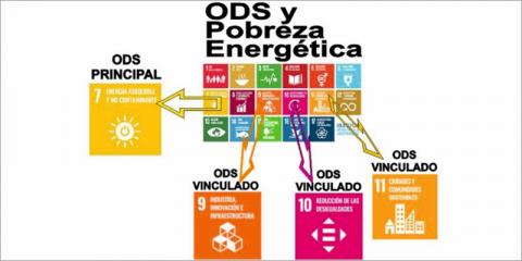 La innovación social al servicio de acciones EECC: Big data, Internet de las Cosas y pobreza energética
