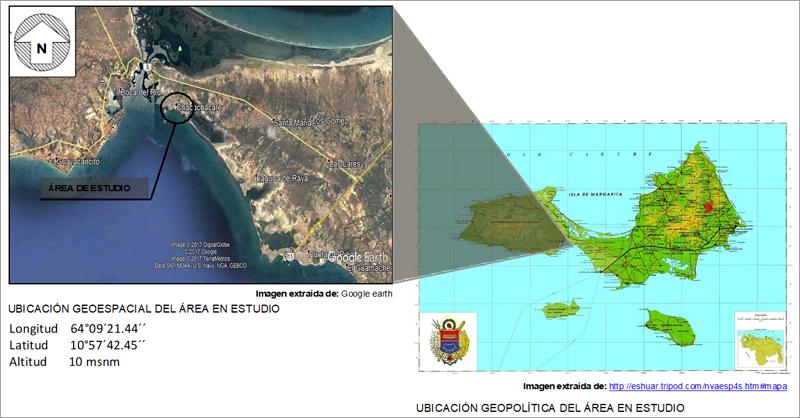 Ubicación Geoespacial y Geopolítica del área en estudio