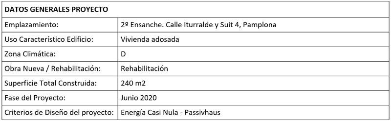 tabla de datos generales del proyecto