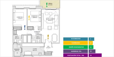 Salud emocional y factores de diseño de los espacios residenciales