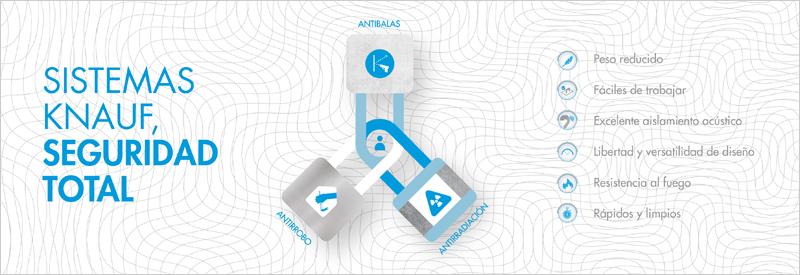 sistemas de seguridad de Knauf antibalas, antirrobo y antirradiación
