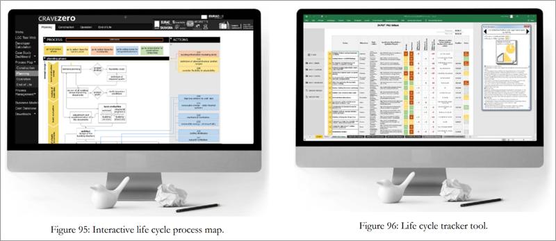 Aspecto del Mapa de procesos, en la imagen de la izquierda, y del 'tracker' a la derecha.