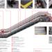 Escaleras mecánicas seguras de Schindler