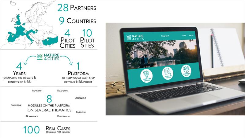 infografía proyecto y pantalla con la plataforma