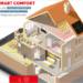 Giacomini Smart Comfort