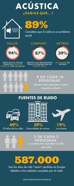 infografia guia