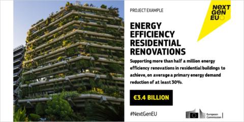 La Comisión Europea aprueba el Plan de Recuperación y Resiliencia de España para recibir 69,5 millones