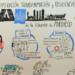 Regeneración urbana, renovables, renaturalización y circularidad, ejes del plan de recuperación de Madrid