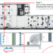 Los sistemas de iluminación UV-C de los equipos UTA de CIAT mejoran la calidad del aire interior