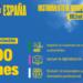 España recibe 9.000 millones de euros de los fondos europeos para impulsar el Plan de Recuperación