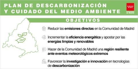 La Comunidad de Madrid presenta el Plan para la Descarbonización y cuidado del Medio Ambiente