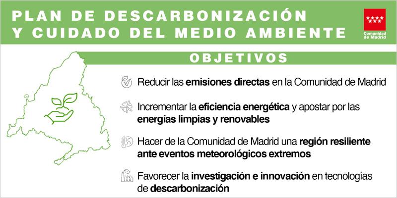 Plan para la Descarbonización y cuidado del Medio Ambiente