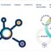 Nueva plataforma del Gobierno de Castilla-La Mancha para conectar a los agentes de la economía circular