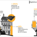 habitissimo refleja en su segundo informe trimestral el aumento de actuaciones de eficiencia energética