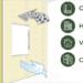 Pladur Air, la nueva tecnología que reduce los formaldehídos y mejora la calidad del aire interior