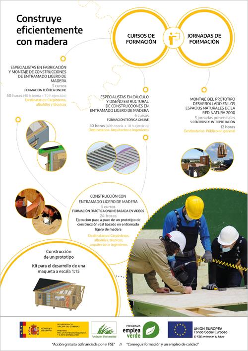 planes formación construcción en madera